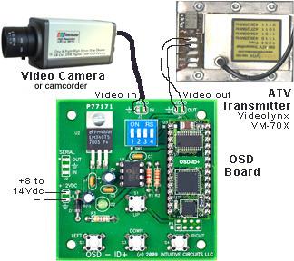 OSD-ID board system