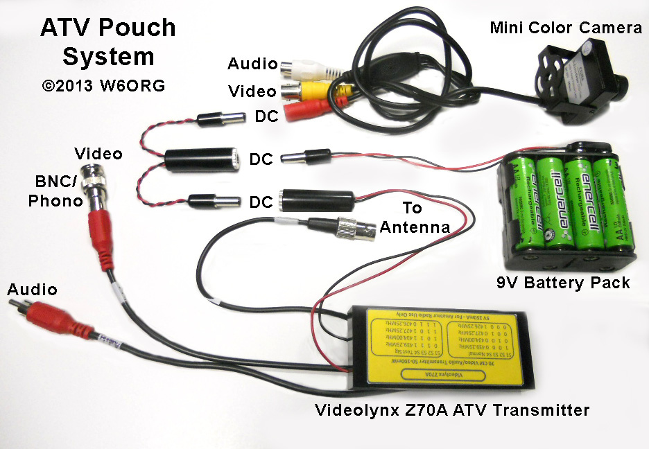 ATV Pouch System